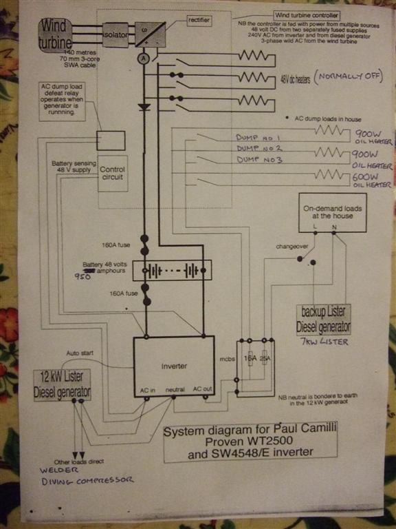 Wind turbine wiring diagram life at the end of the road this is a simplified diagram of my system which was installed by hugh piggot of scoraigwindelectric bill steel of generator services and myself asfbconference2016 Image collections