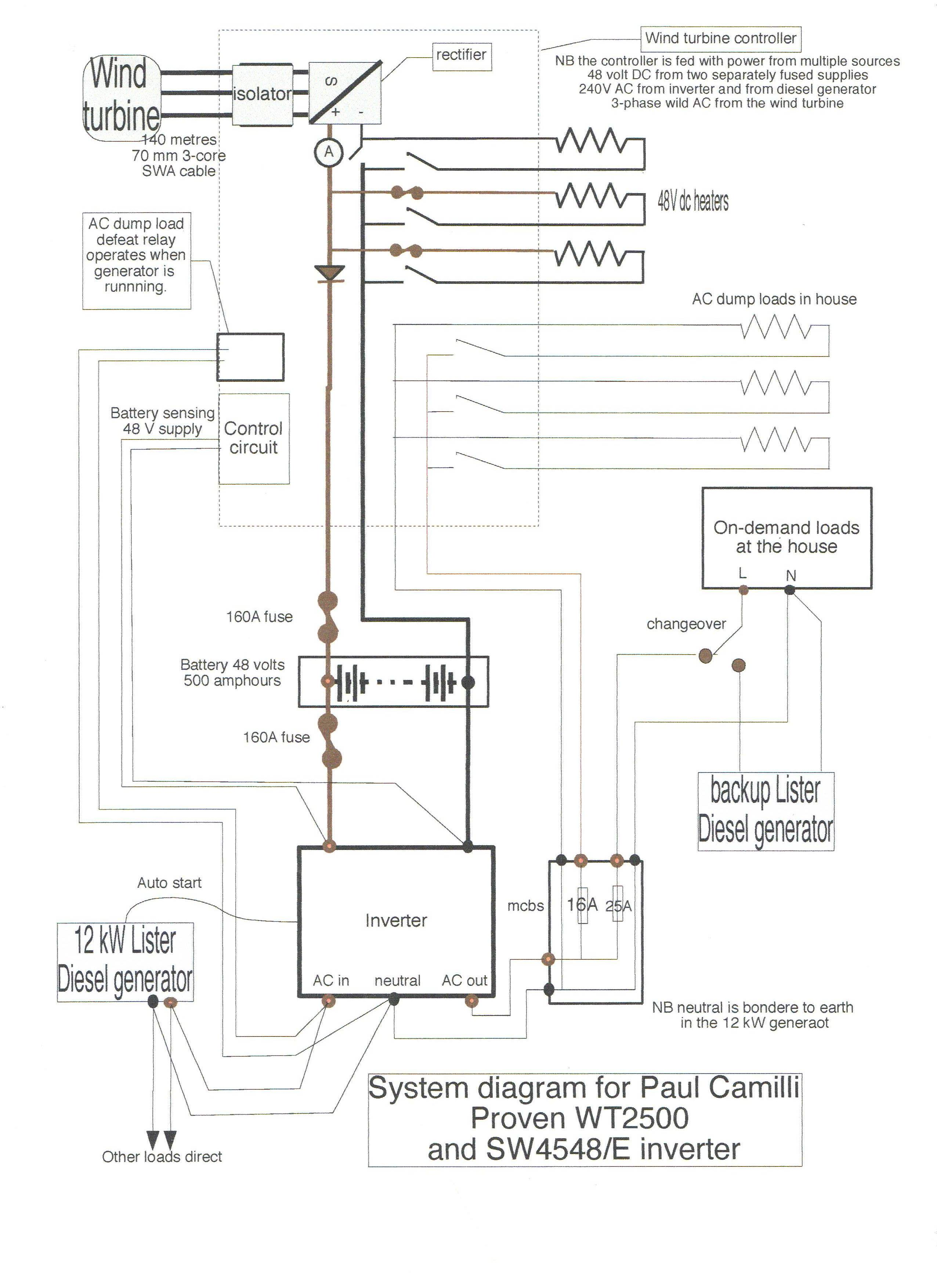 springs make download solar power system block diagram