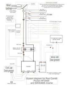 wind turbine wiring diagram life at the end of the road. Black Bedroom Furniture Sets. Home Design Ideas