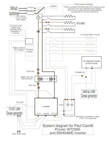 Wind turbine wiring diagram life at the end of the road ccuart Image collections