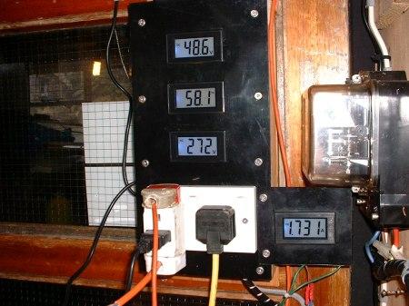 Hydro meters