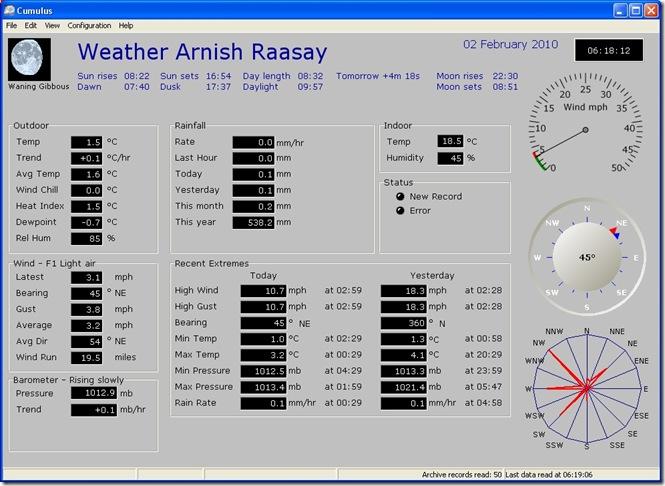 weather 010210