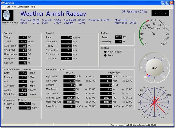 weather 030210