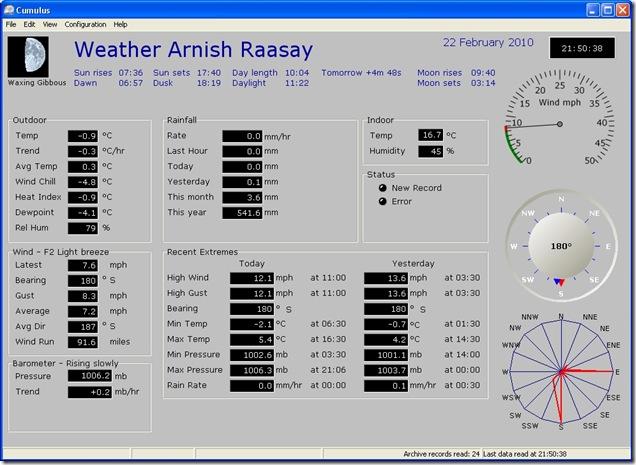 weather 220210