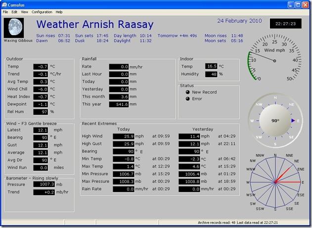 weather 240210