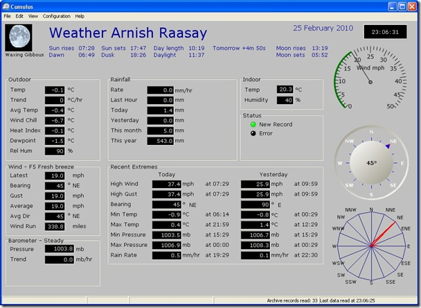 weather 250210