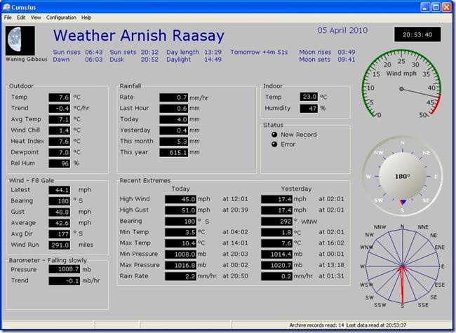 weather 050410