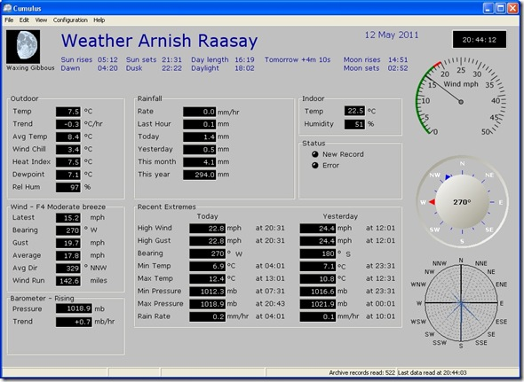 weather 120511
