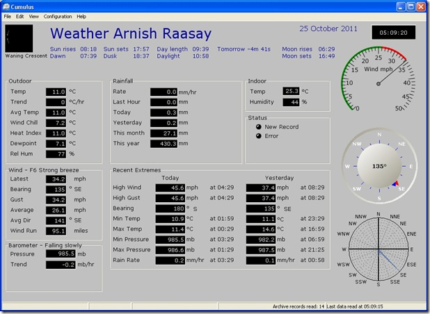 weather 251011