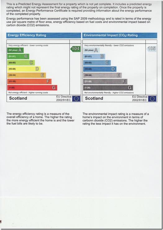 SAP calc_0002