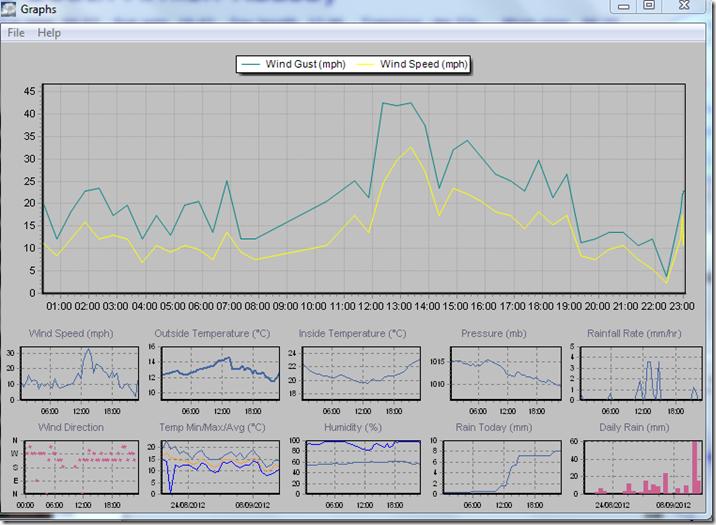 graph 150912