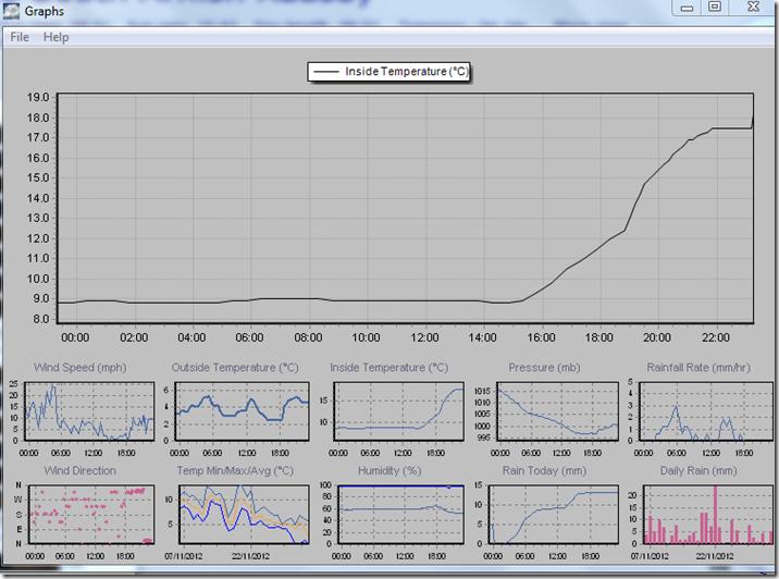 graph 061212