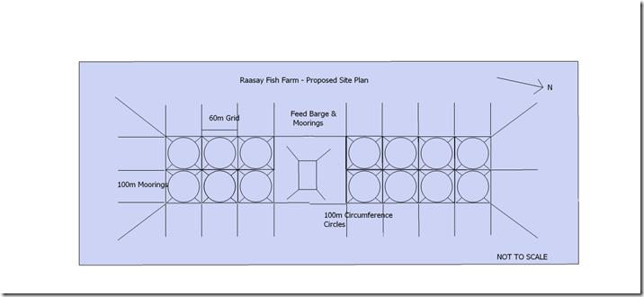 Raasay site plan 14x100s