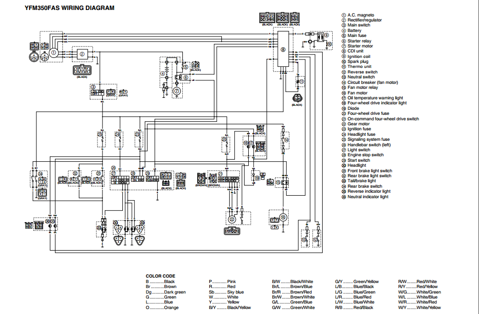 yfm 350 wiring diagram yamaha yfm350xp warrior atv wiring diagram and color code 1997 yamaha warrior 350 wiring harness at gsmx.co