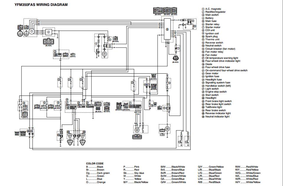 1990 yamaha moto 4 350 wiring diagram somurich com yamaha atv diagram 1990 yamaha moto 4 350 wiring diagram fine yamaha raptor 350 wiring diagram ideas