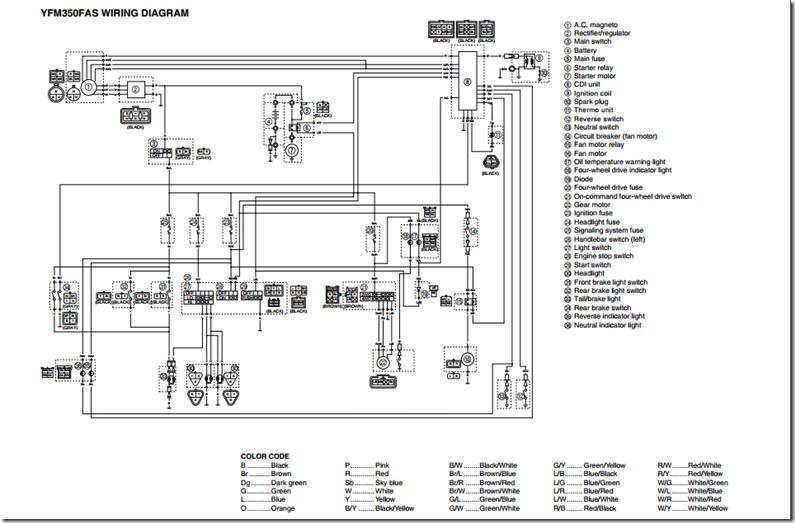 yfm 350 wiring diagram schematics wiring diagrams u2022 rh seniorlivinguniversity co 2009 Yamaha YFM350 Service Manual PDF 2009 Yamaha YFM350 Service Manual PDF