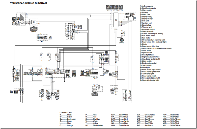 Yfm350 Wiring Diagram - 365 Diagrams Online on