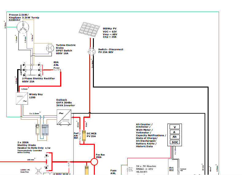 off grid systems | Life at the end of the road Hawker Volt Meter Wiring Diagram on