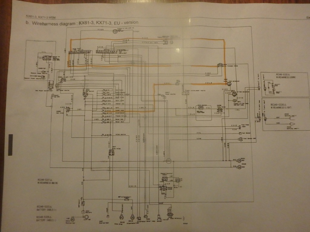 Miraculous Kubota Kx71 3 Wiring Diagram Life At The End Of The Road Wiring 101 Ferenstreekradiomeanderfmnl